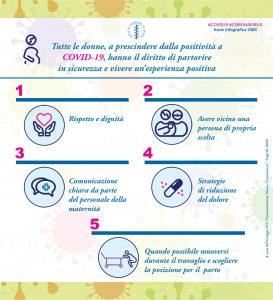 infografica parto fisiologico